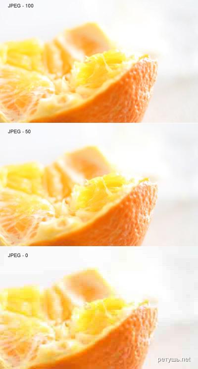 Зависимость качества изображения от коэффициента сжатия