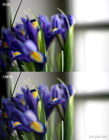 Сравнение RGB и CMYK
